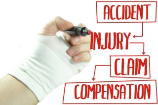 Work Injury Claim Steps